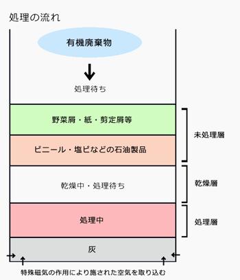 flow-image
