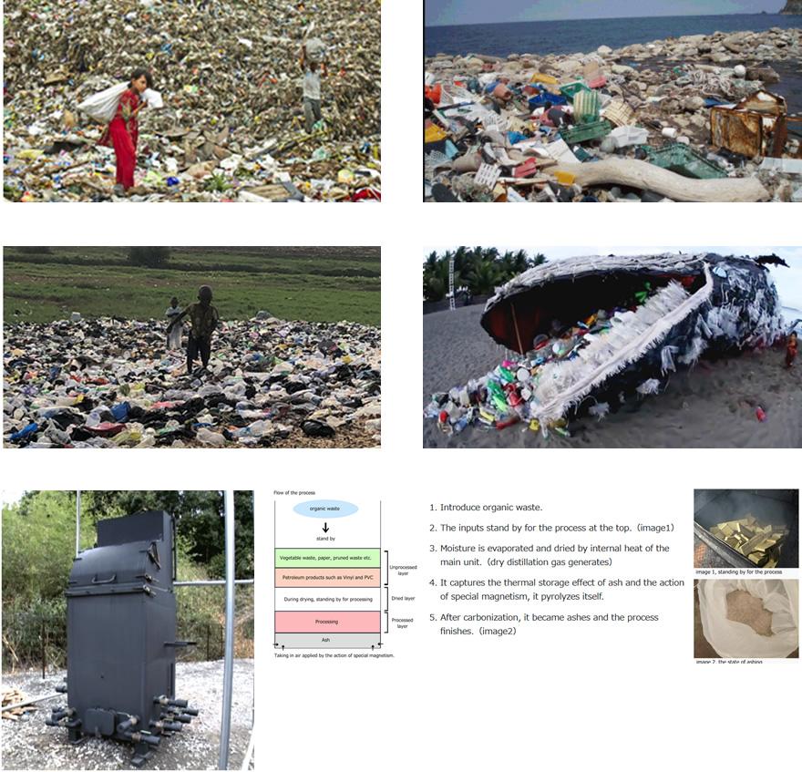 ゴミ問題を解決して、持続可能な社会へ